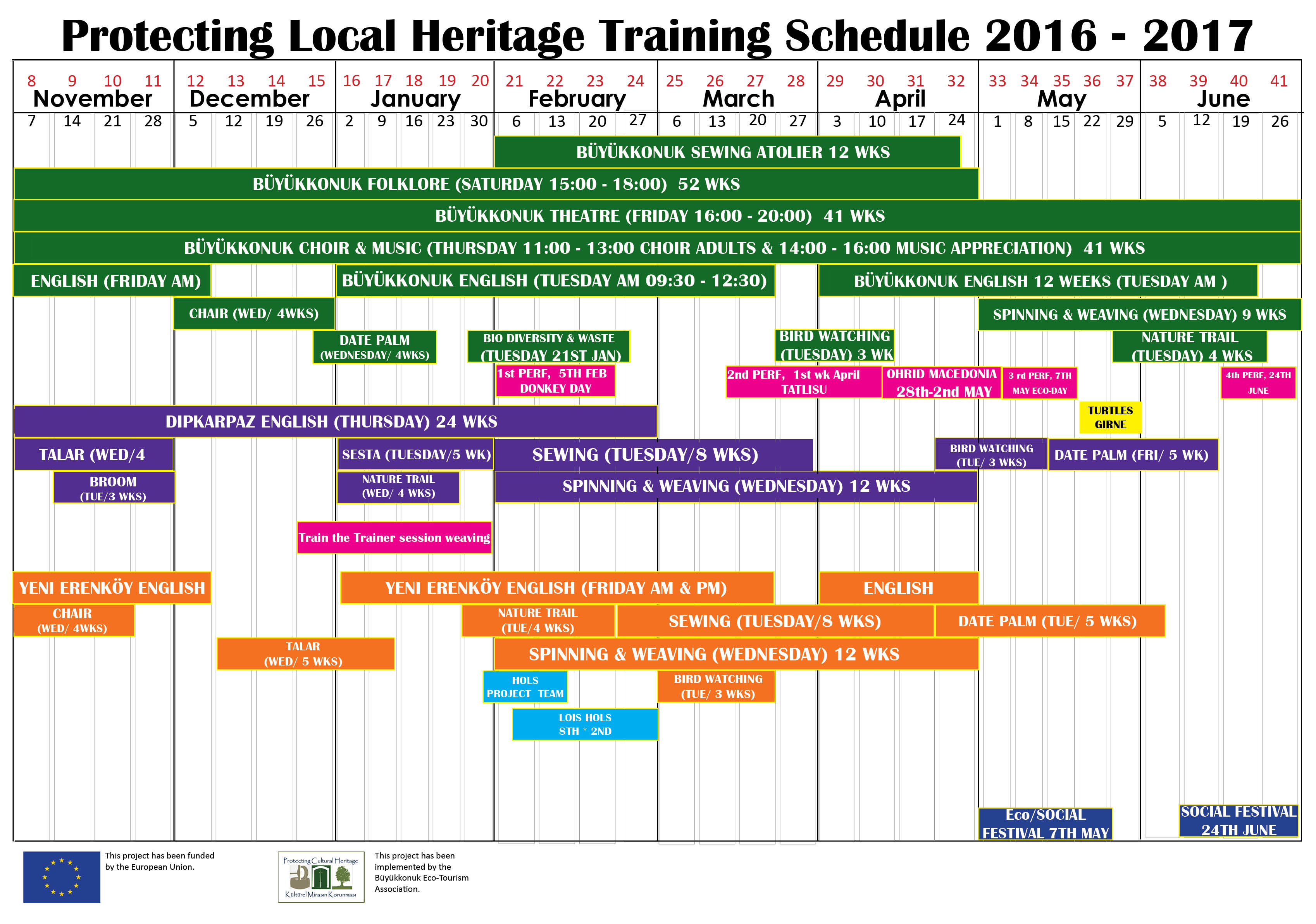 Yearly Training Schedule Final